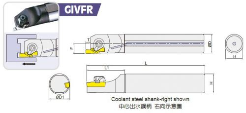 GIVFR - Face Grooving Toolholders