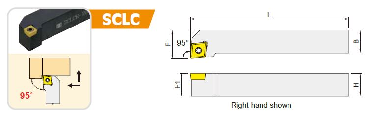 SCLC Toolholders