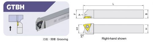 GTBH Internal Grooving Tool, Internal Grooving Toolholders